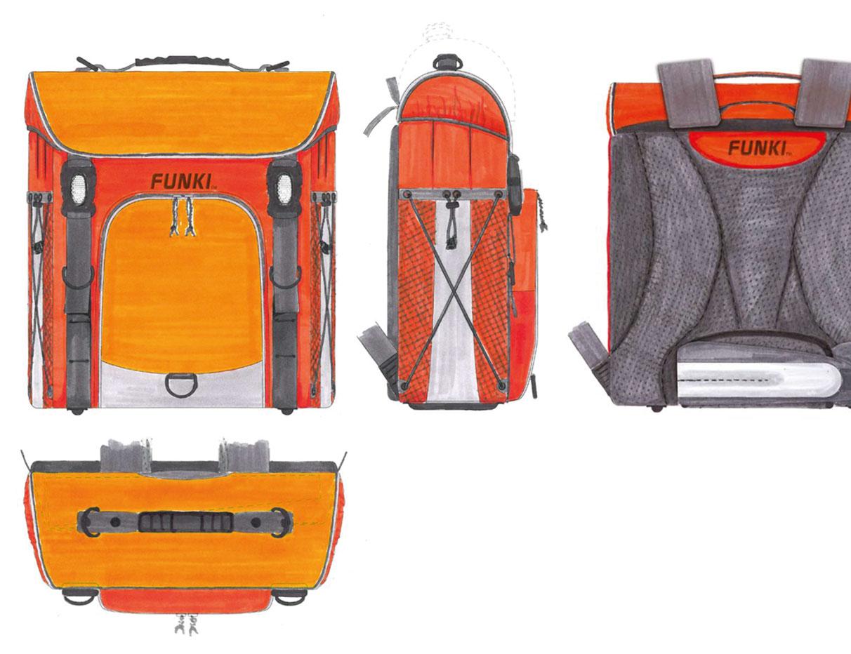 1-Produkt-Schulsack-Simplex