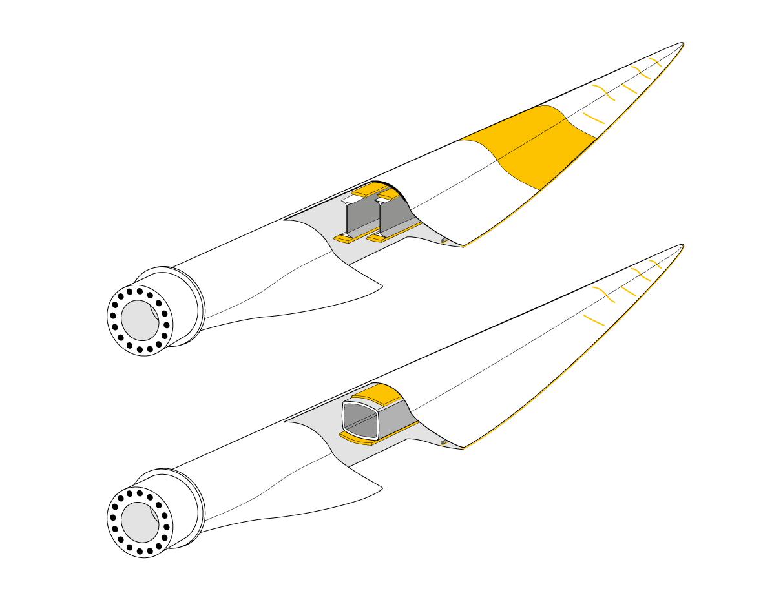 3-Grafik-IlluMarine-Sika