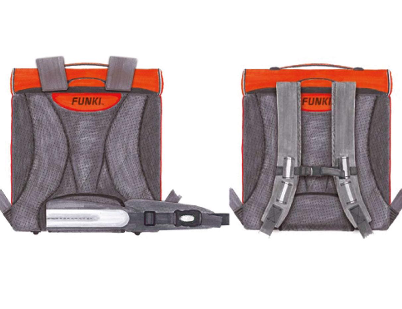 3-Produkt-Schulsack-Simplex