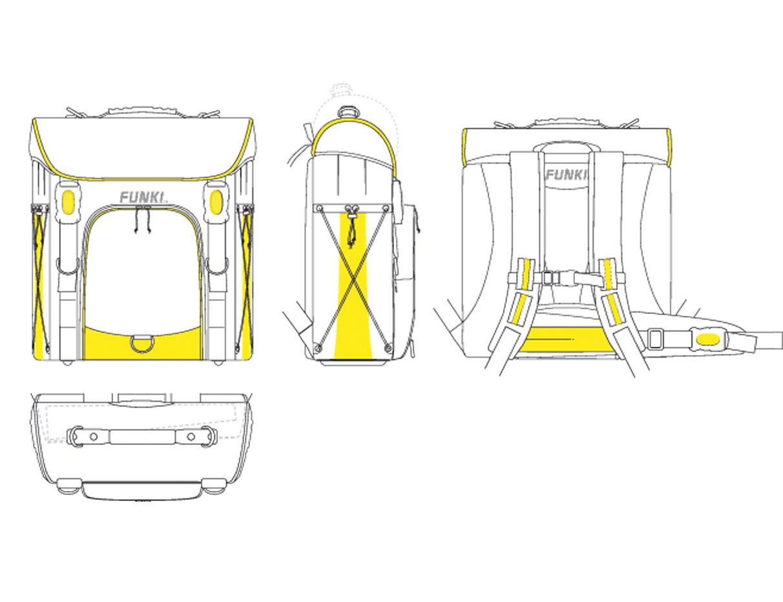 5-Produkt-Schulsack-Simplex